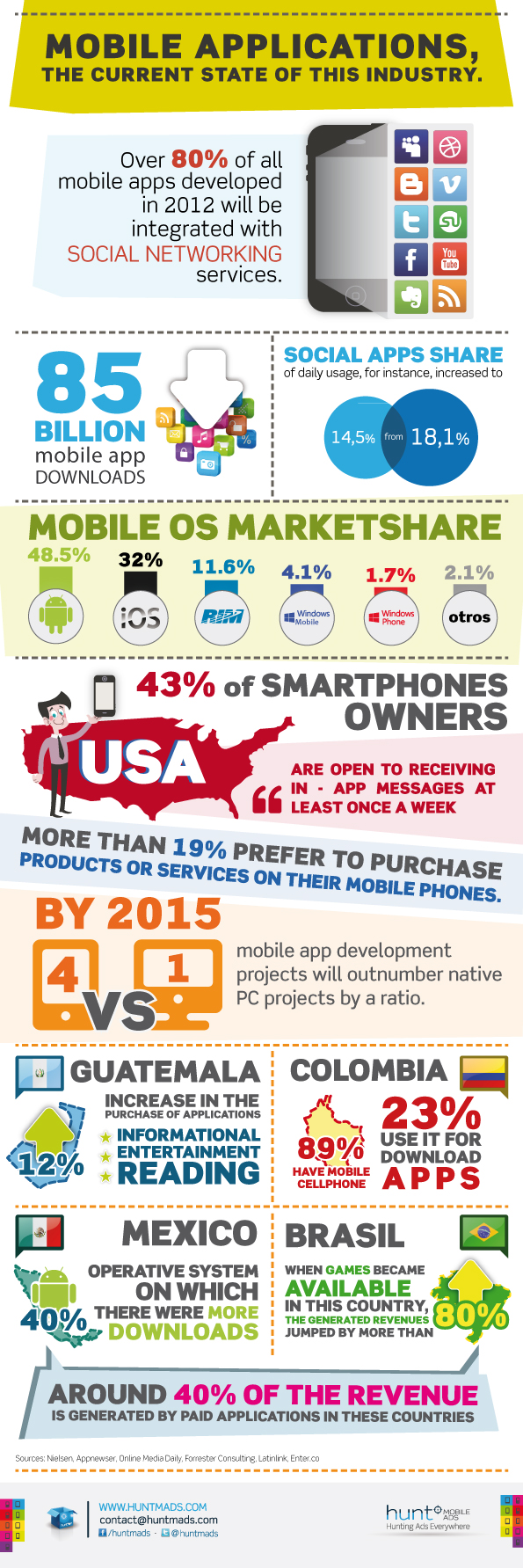 mobile-apps-infographic