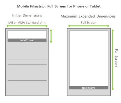 IAB Mobile Filmstrip
