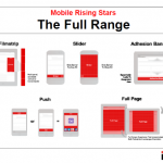mobile-rising